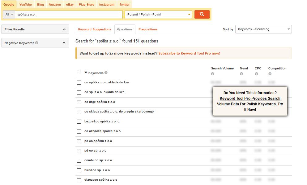 Keyword Tool pomaga wybrać słowa kluczowe